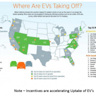 Where are EVs taking off?