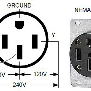 NEMA 14-50 240-volt outlet