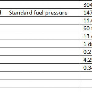 2016 Toyota Prius Fuel Pressure
