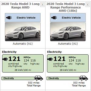 Model Y EPA Fueleconomygov