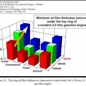 Oil Film Thickness Top Ring.JPG